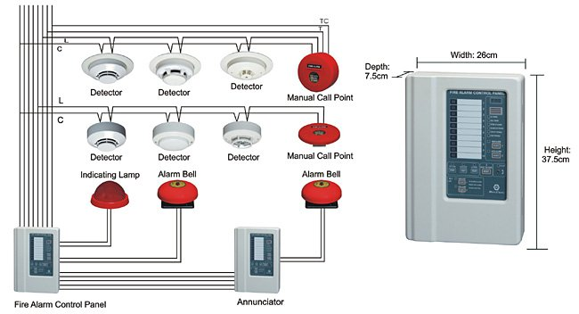 Fire Alarm FM200